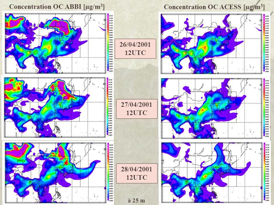 Concentration OC ABBI [µg/m3] Concentration OC ACESS [µg/m3]